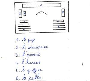 Schéma de la salle d'audience par une élève de seconde GA1